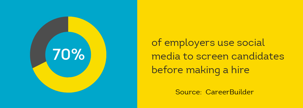 using social media for employment background checks is relatively easy, but unreliable to make a hiring decision