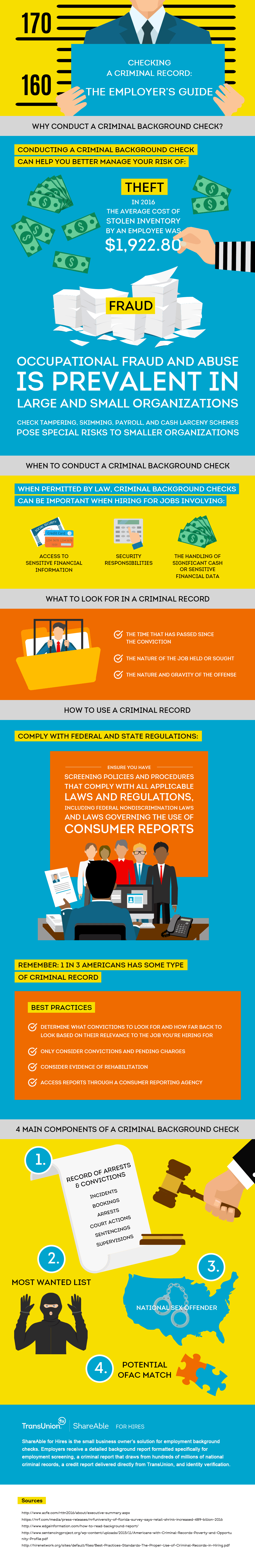 Employer's Guide To Checking a Criminal Record [INFOGRAPHIC]